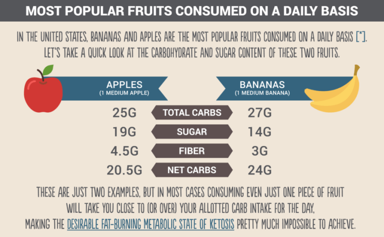 most-popular-fruits-consumed-on-a-daily-basis-900x585